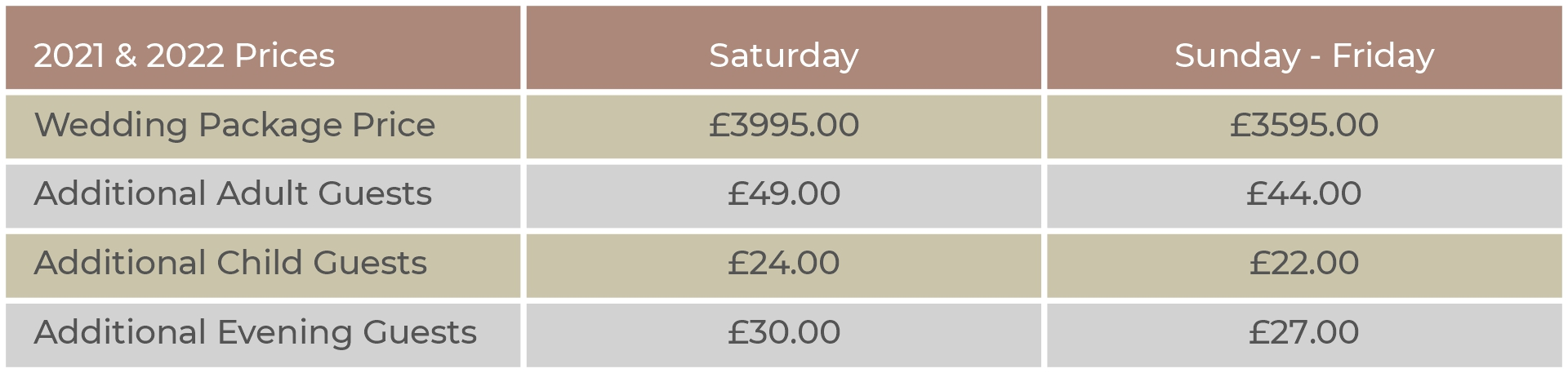Afternoon Tea Package Prices 21-22